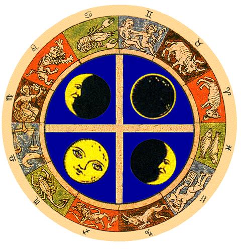 Mondphasen und Tierkreiszeichen